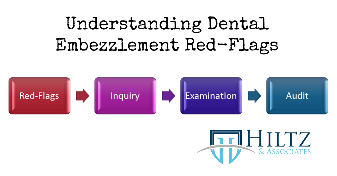 Understanding Dental Embezzlement Red Flags