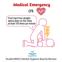 Q: What is the chest compression rate for adult CPR?