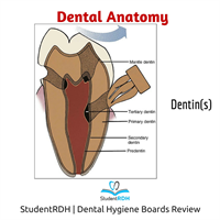 Q: Dentin formed in response to injury is called: