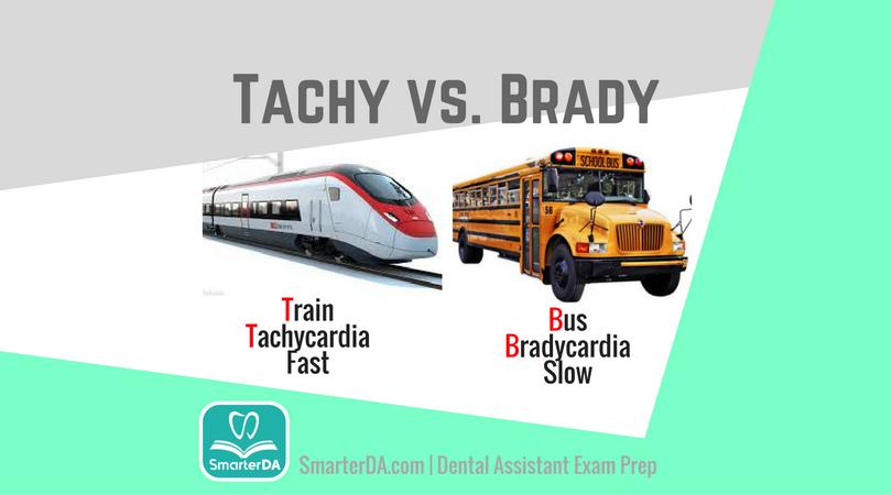 Q: Bradycardia refers to: