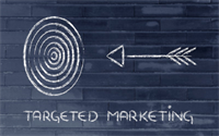 Maximize Your External Marketing Investment